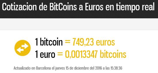 Cotización Bitcoins