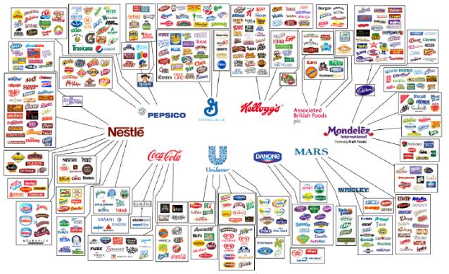 empresas alimentarias