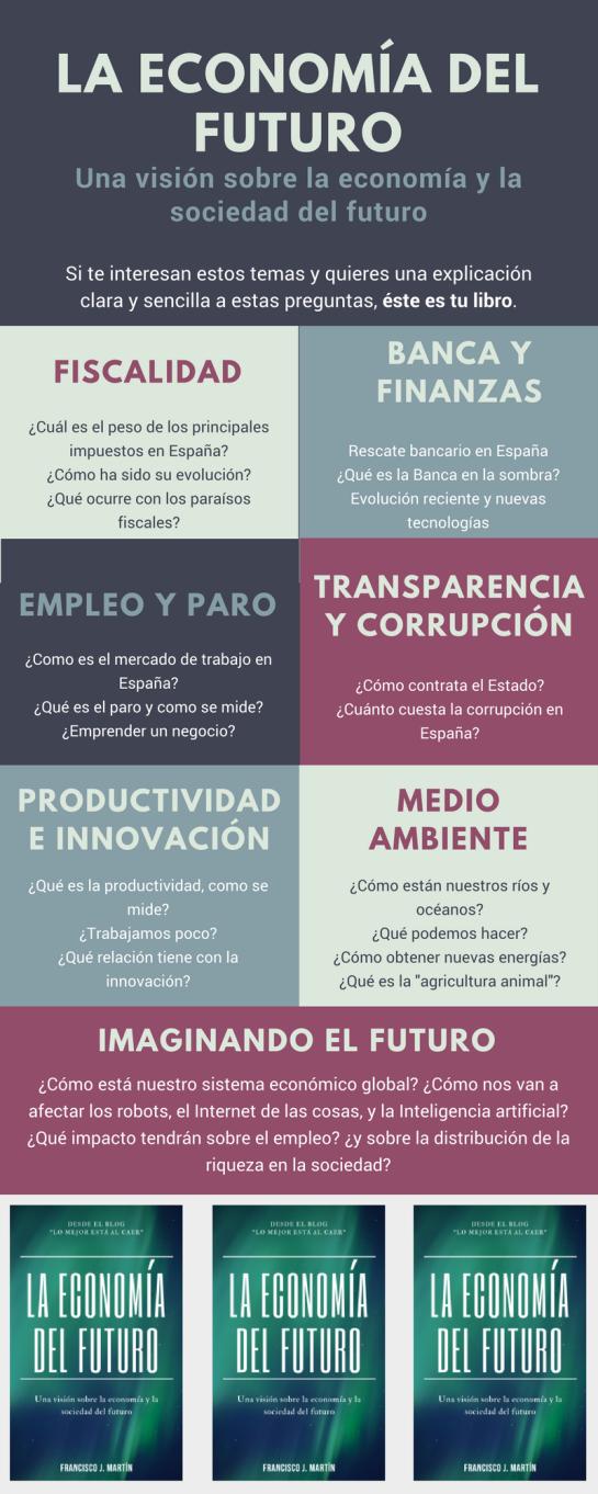 La economía del futuro-Infografía