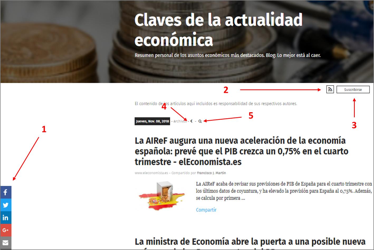 Claves de la actualidad económica 3