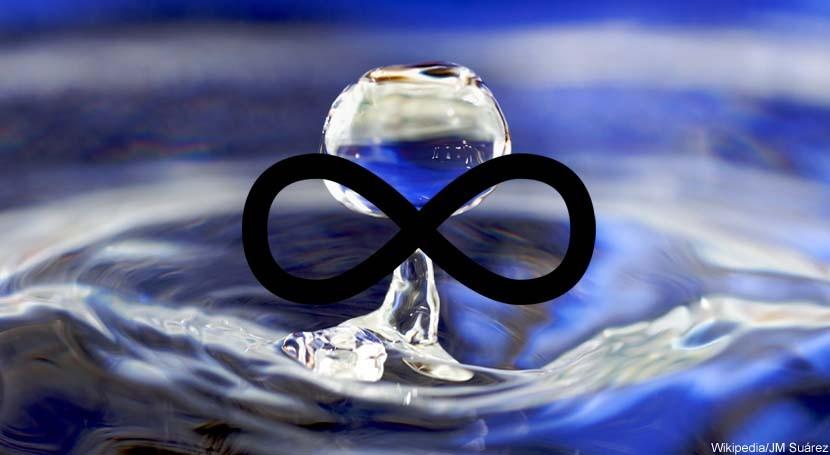 ciclo del agua infinito